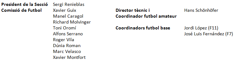 organigrama-futbol